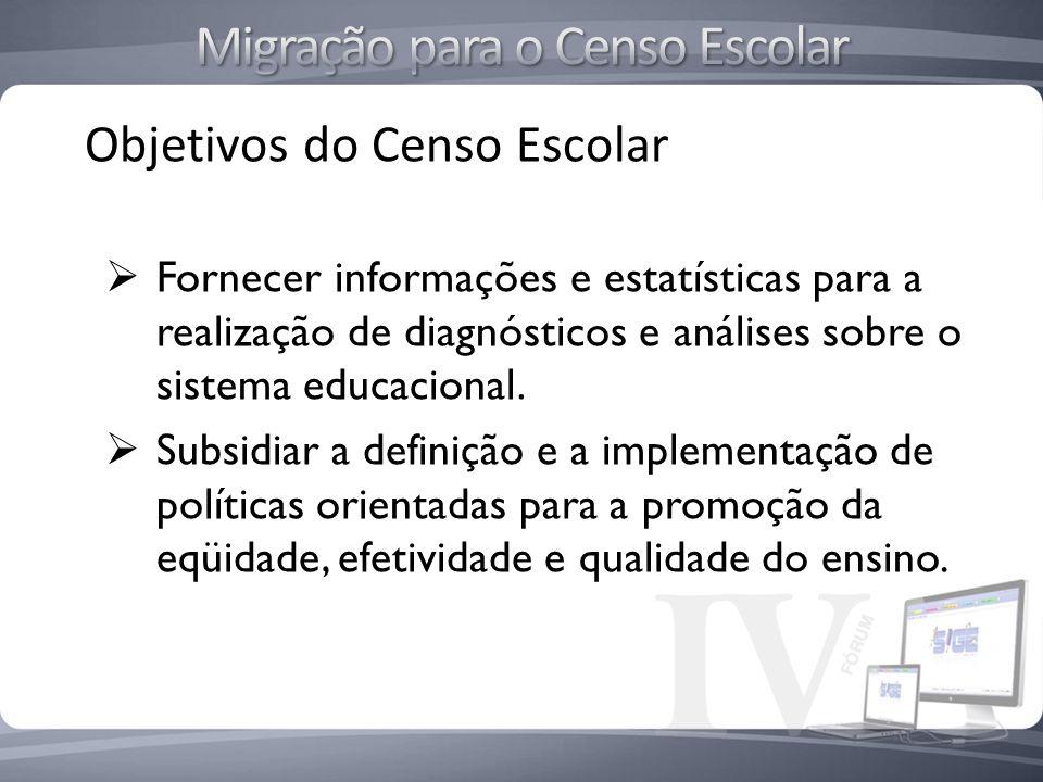 Objetivos do Censo Escolar Fornecer informações e estatísticas para a realização de diagnósticos e análises sobre o sistema educacional. Subsidiar a d