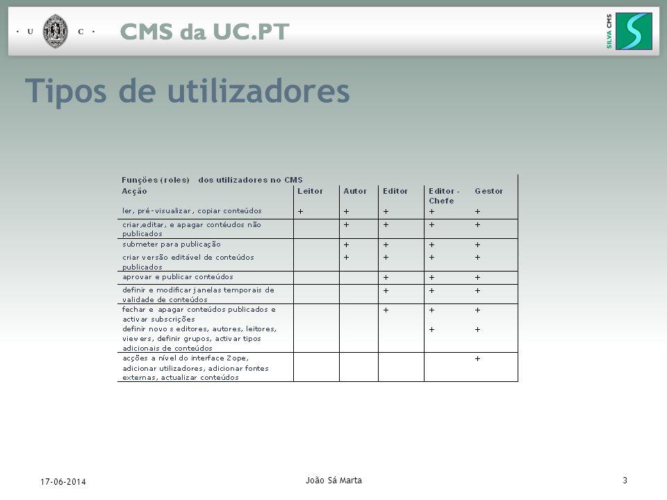 João Sá Marta3 17-06-2014 Tipos de utilizadores