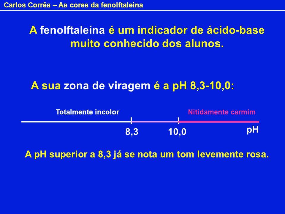 Carlos Corrêa – As cores da fenolftaleína A fenolftaleína é um indicador de ácido-base muito conhecido dos alunos.
