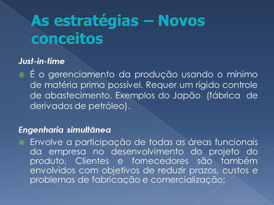Just-in-time É o gerenciamento da produção usando o mínimo de matéria prima possível. Requer um rígido controle de abastecimento. Exemplos do Japão (f
