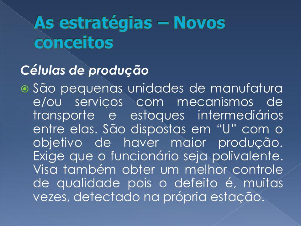 Células de produção São pequenas unidades de manufatura e/ou serviços com mecanismos de transporte e estoques intermediários entre elas. São dispostas