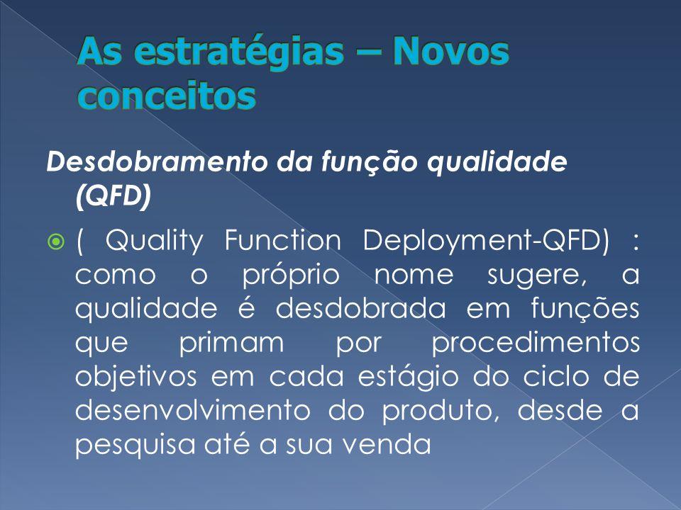 Desdobramento da função qualidade (QFD) ( Quality Function Deployment-QFD) : como o próprio nome sugere, a qualidade é desdobrada em funções que primam por procedimentos objetivos em cada estágio do ciclo de desenvolvimento do produto, desde a pesquisa até a sua venda