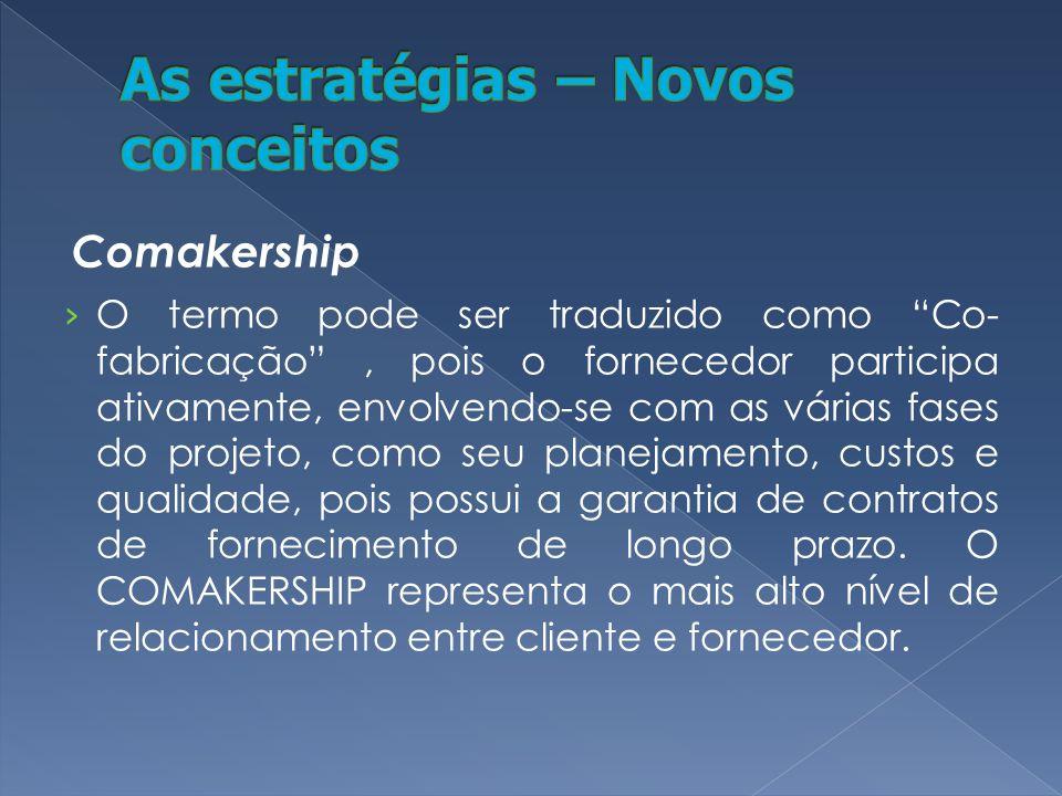 Comakership O termo pode ser traduzido como Co- fabricação, pois o fornecedor participa ativamente, envolvendo-se com as várias fases do projeto, como seu planejamento, custos e qualidade, pois possui a garantia de contratos de fornecimento de longo prazo.