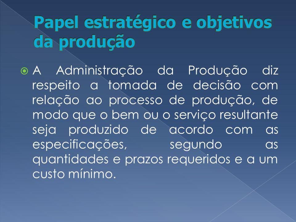 A Administração da Produção diz respeito a tomada de decisão com relação ao processo de produção, de modo que o bem ou o serviço resultante seja produzido de acordo com as especificações, segundo as quantidades e prazos requeridos e a um custo mínimo.