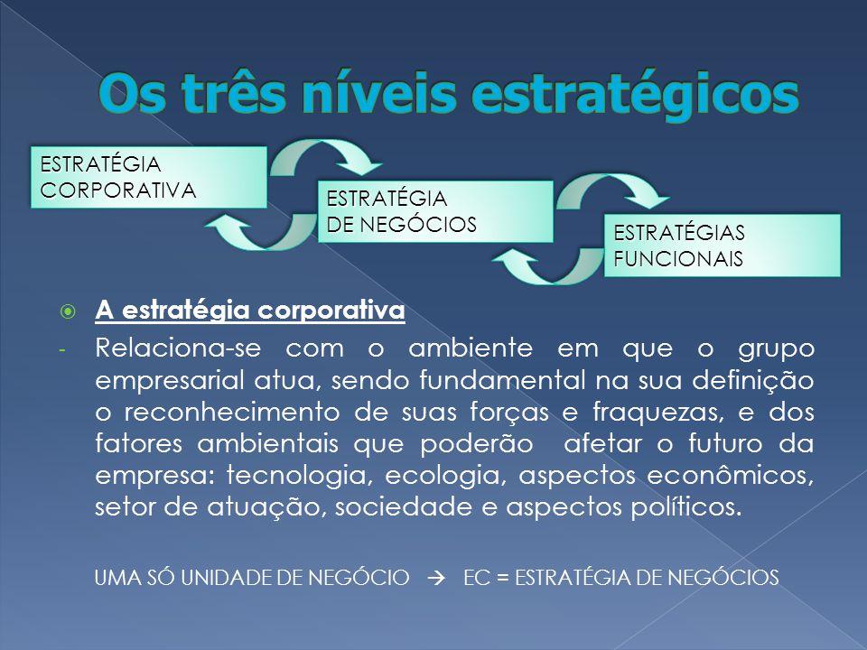 A estratégia corporativa - Relaciona-se com o ambiente em que o grupo empresarial atua, sendo fundamental na sua definição o reconhecimento de suas fo