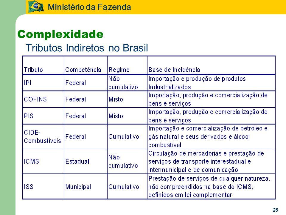 Ministério da Fazenda 25 Complexidade Tributos Indiretos no Brasil