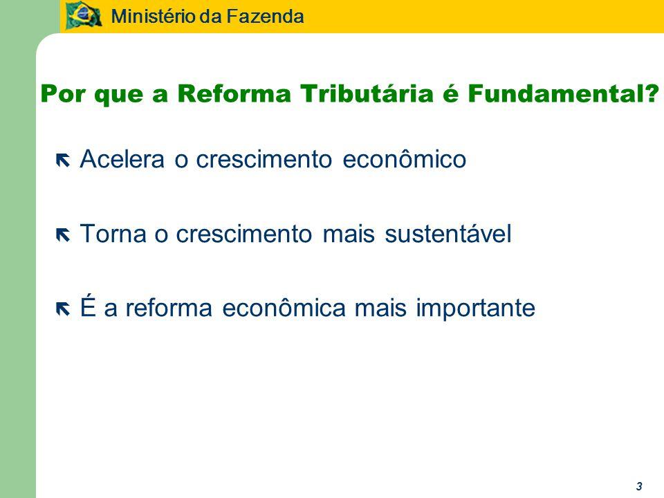Ministério da Fazenda CRESCIMENTO DO MERCADO DE CONSUMO emprego, renda e massa salarial* */ Var.% acumulada em 12 meses.