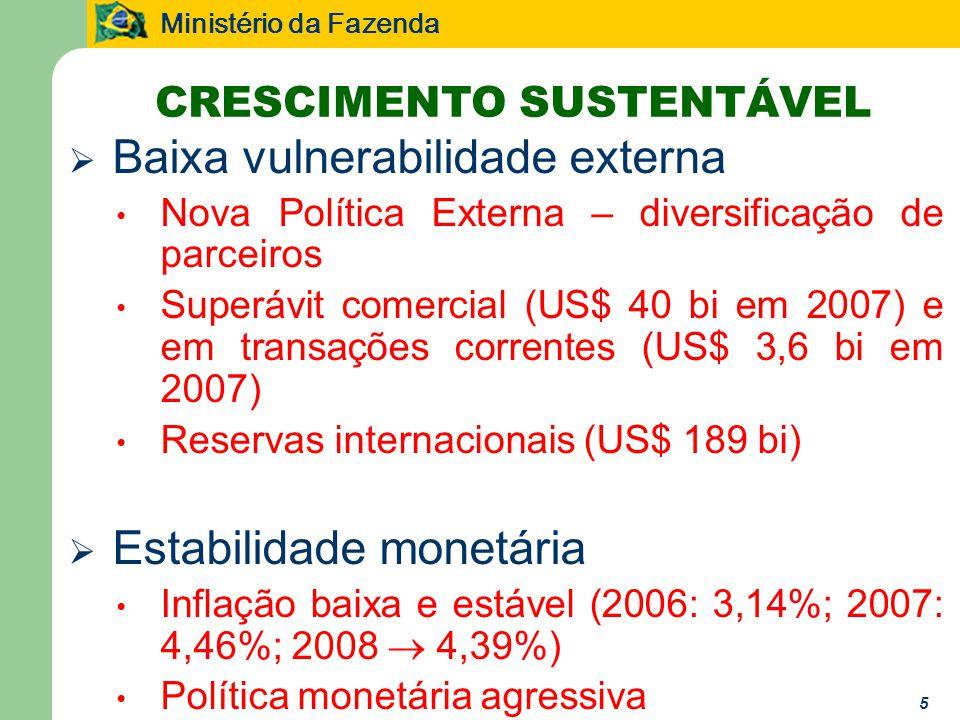 Ministério da Fazenda Baixa vulnerabilidade externa Nova Política Externa – diversificação de parceiros Superávit comercial (US$ 40 bi em 2007) e em transações correntes (US$ 3,6 bi em 2007) Reservas internacionais (US$ 189 bi) Estabilidade monetária Inflação baixa e estável (2006: 3,14%; 2007: 4,46%; 2008 4,39%) Política monetária agressiva CRESCIMENTO SUSTENTÁVEL 5