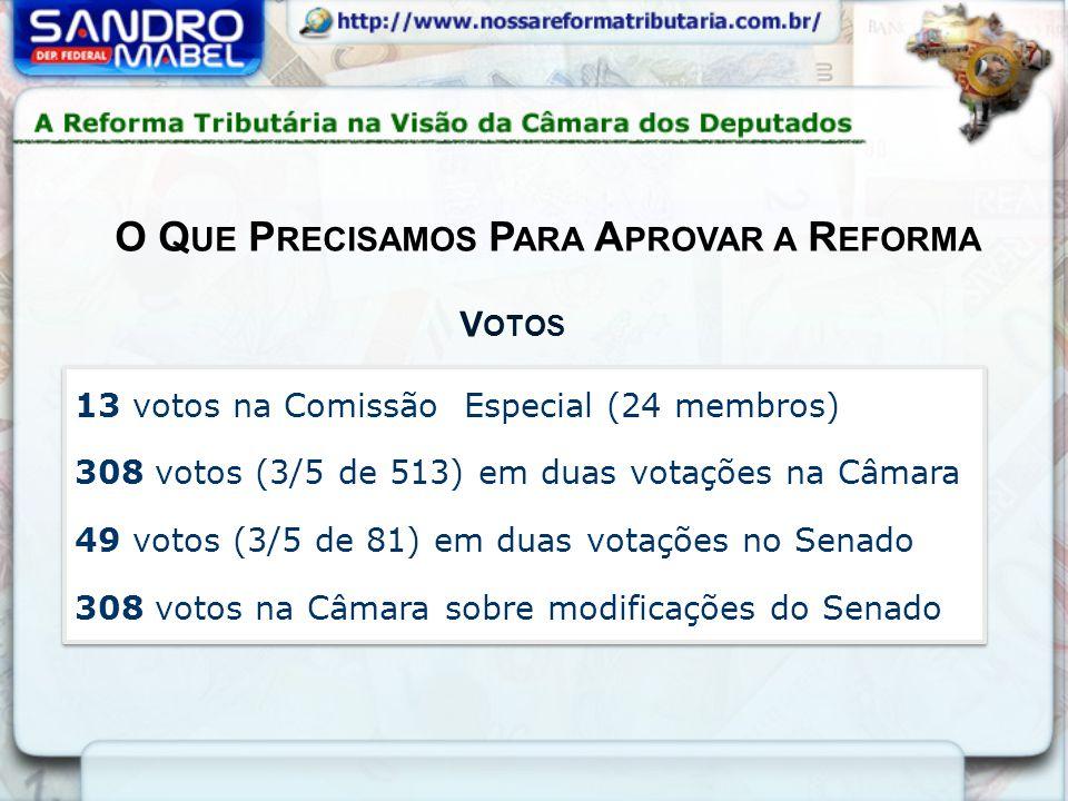 V OTOS 13 votos na Comissão Especial (24 membros) 308 votos (3/5 de 513) em duas votações na Câmara 49 votos (3/5 de 81) em duas votações no Senado 308 votos na Câmara sobre modificações do Senado 13 votos na Comissão Especial (24 membros) 308 votos (3/5 de 513) em duas votações na Câmara 49 votos (3/5 de 81) em duas votações no Senado 308 votos na Câmara sobre modificações do Senado O Q UE P RECISAMOS P ARA A PROVAR A R EFORMA