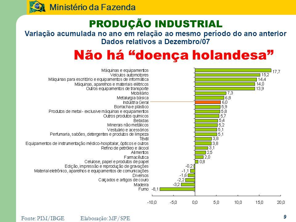 Ministério da Fazenda 40 Desoneração ë Desoneração da folha salarial ç Redução da contribuição patronal sobre folha ao ritmo de 1 p.p.