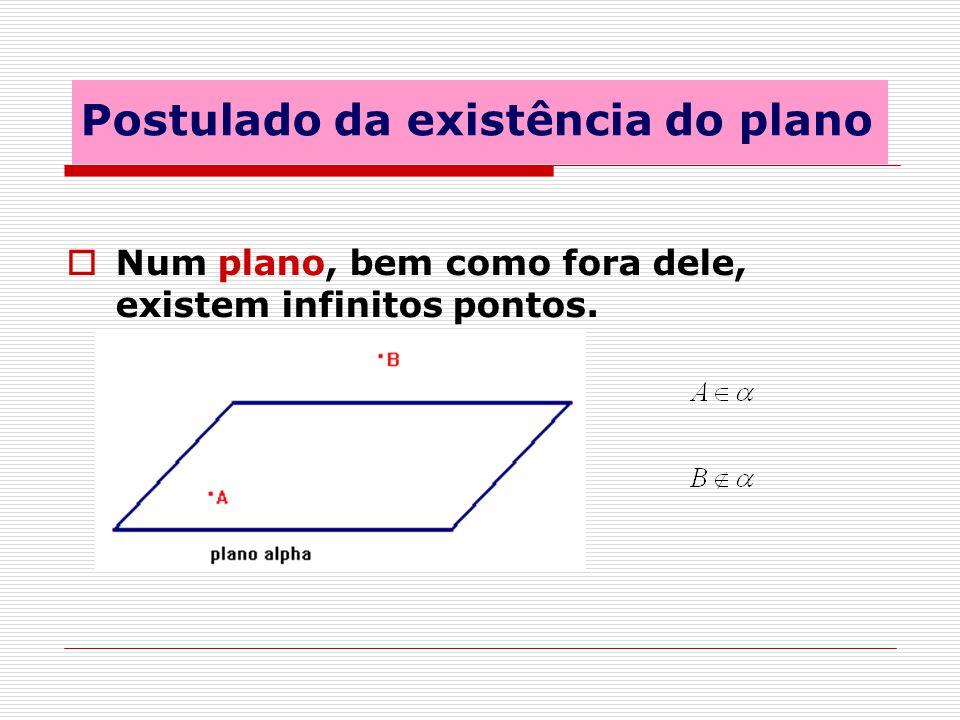 Postulado da existência do plano Num plano, bem como fora dele, existem infinitos pontos.