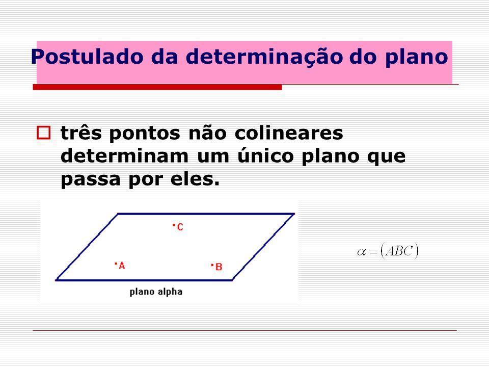 Postulado da determinação do plano três pontos não colineares determinam um único plano que passa por eles.