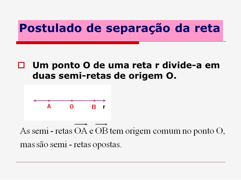 Postulado de separação da reta Um ponto O de uma reta r divide-a em duas semi-retas de origem O.
