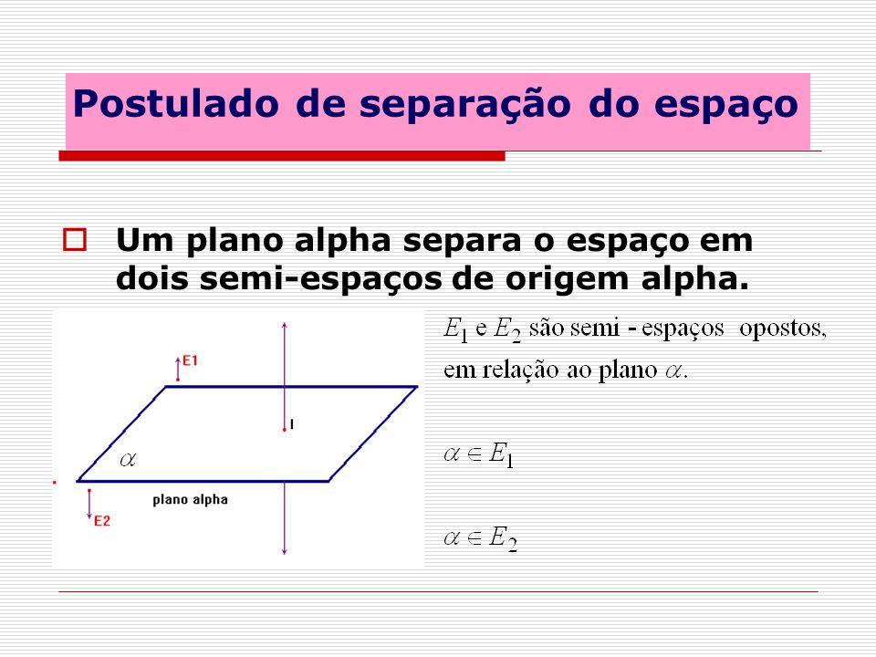 Postulado de separação do espaço Um plano alpha separa o espaço em dois semi-espaços de origem alpha.