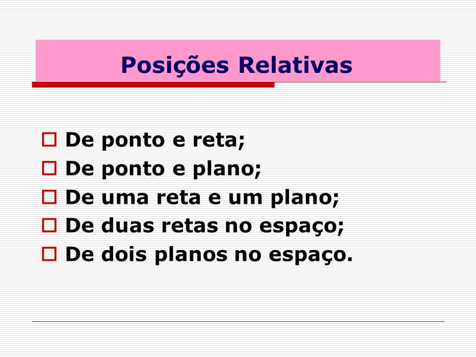 Posições Relativas De ponto e reta; De ponto e plano; De uma reta e um plano; De duas retas no espaço; De dois planos no espaço.