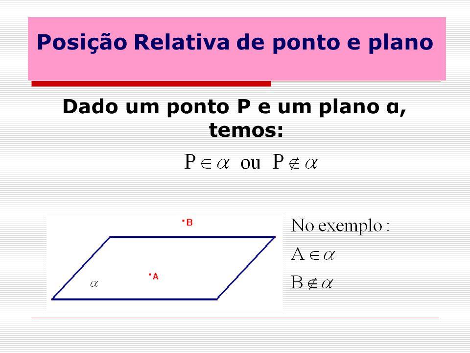 Posição Relativa de ponto e plano Dado um ponto P e um plano α, temos: