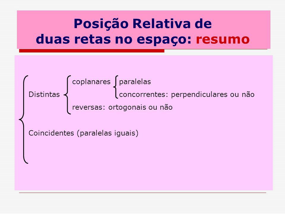 Posição Relativa de duas retas no espaço: resumo coplanares paralelas Distintas concorrentes: perpendiculares ou não reversas: ortogonais ou não Coincidentes (paralelas iguais)