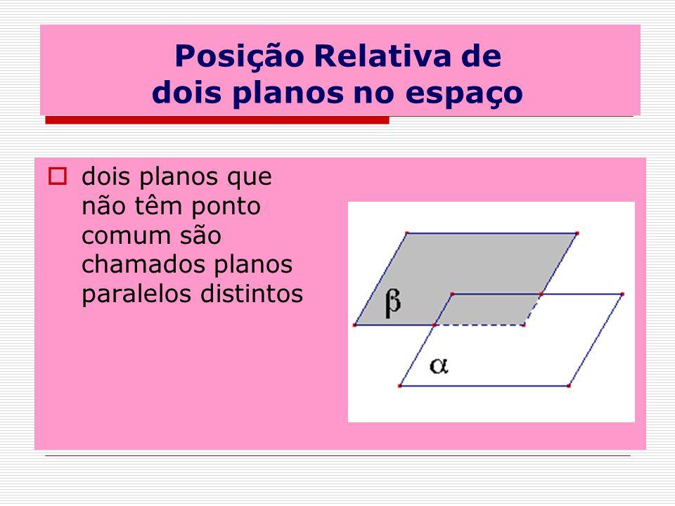 Posição Relativa de dois planos no espaço dois planos que não têm ponto comum são chamados planos paralelos distintos