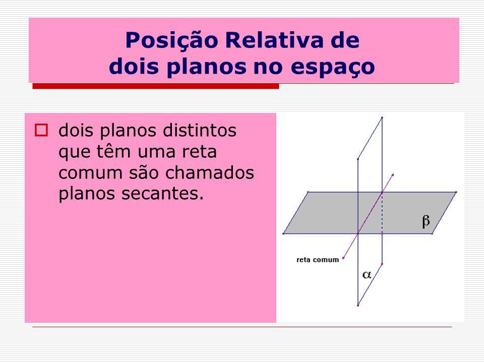 Posição Relativa de dois planos no espaço dois planos distintos que têm uma reta comum são chamados planos secantes.