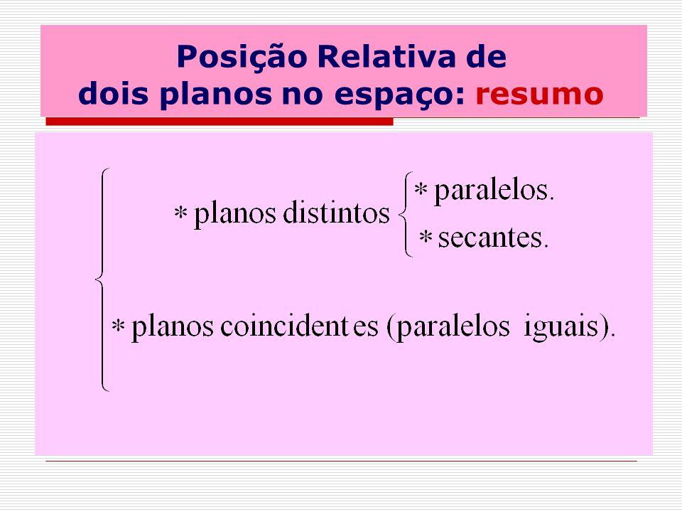 Posição Relativa de dois planos no espaço: resumo