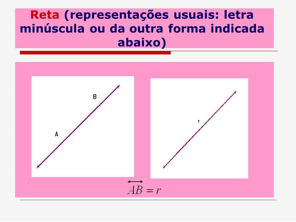 Reta (representações usuais: letra minúscula ou da outra forma indicada abaixo)