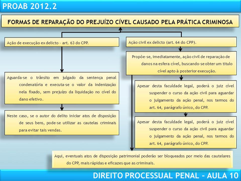 RESPONSABILIDADE CIVIL AULA 1 PROAB 2012.2 DIREITO PROCESSUAL PENAL – AULA 10 CONFLITOS DE JURISDIÇÃO Com efeito, haverá quando houver divergência entre orgãos de jurisdições distintas.