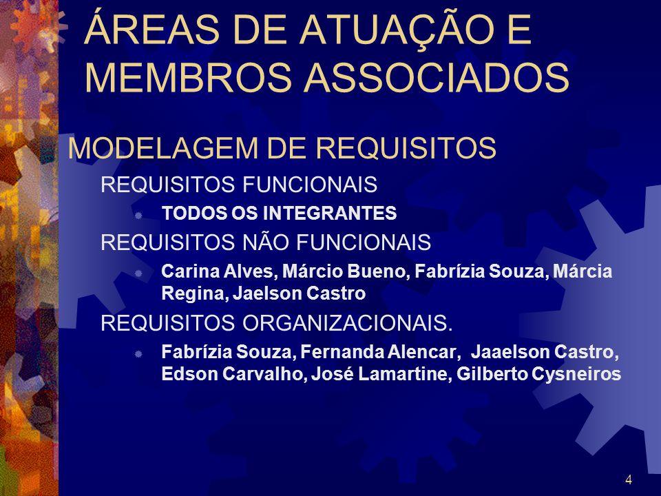 4 ÁREAS DE ATUAÇÃO E MEMBROS ASSOCIADOS MODELAGEM DE REQUISITOS REQUISITOS FUNCIONAIS TODOS OS INTEGRANTES REQUISITOS NÃO FUNCIONAIS Carina Alves, Már