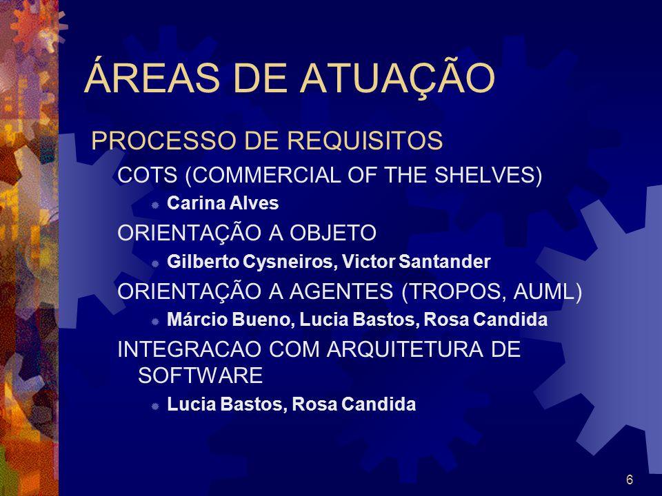 6 ÁREAS DE ATUAÇÃO PROCESSO DE REQUISITOS COTS (COMMERCIAL OF THE SHELVES) Carina Alves ORIENTAÇÃO A OBJETO Gilberto Cysneiros, Victor Santander ORIEN