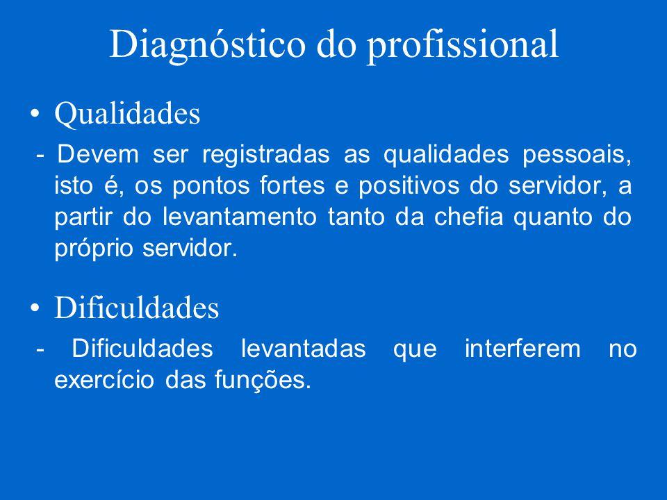 Diagnóstico do profissional Qualidades - Devem ser registradas as qualidades pessoais, isto é, os pontos fortes e positivos do servidor, a partir do l