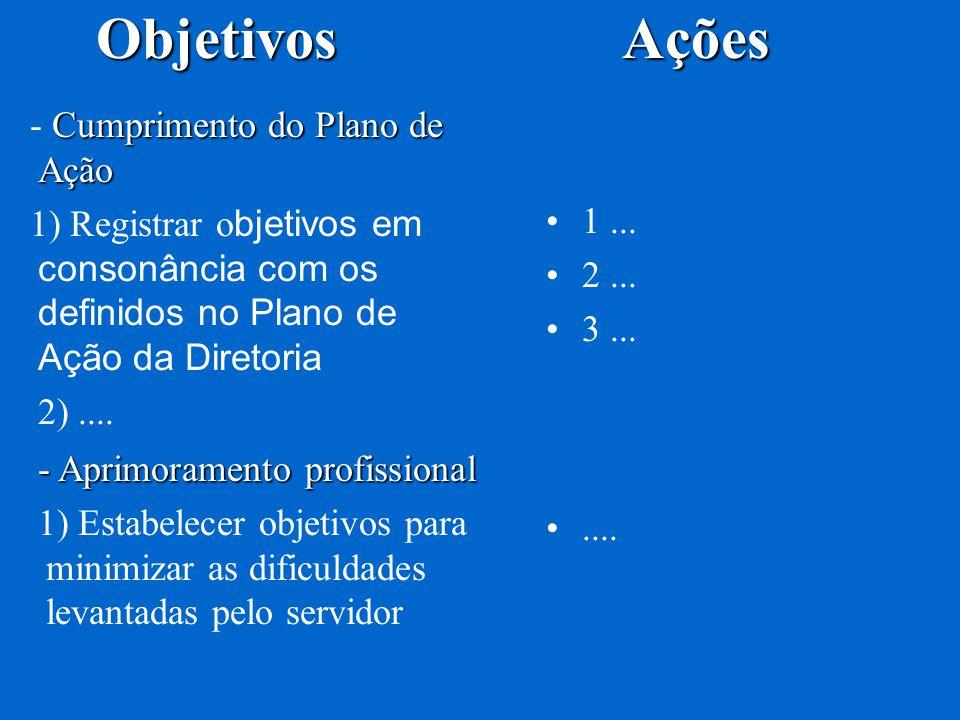 Objetivos Cumprimento do Plano de Ação - Cumprimento do Plano de Ação 1) Registrar o bjetivos em consonância com os definidos no Plano de Ação da Dire