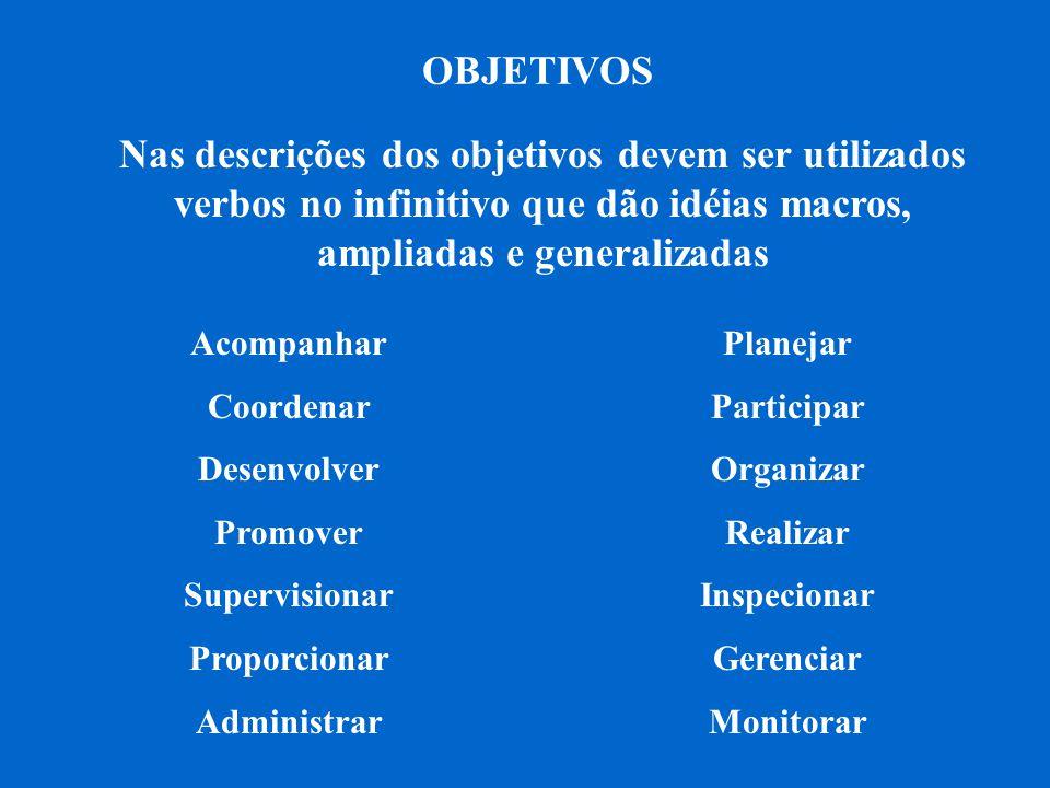 OBJETIVOS Nas descrições dos objetivos devem ser utilizados verbos no infinitivo que dão idéias macros, ampliadas e generalizadas Planejar Participar