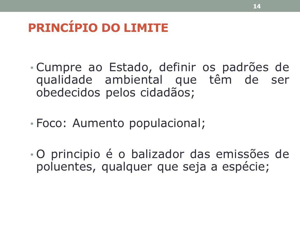 PRINCÍPIO DO LIMITE Cumpre ao Estado, definir os padrões de qualidade ambiental que têm de ser obedecidos pelos cidadãos; Foco: Aumento populacional;
