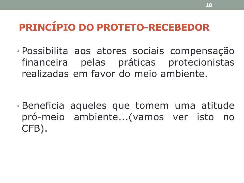 PRINCÍPIO DO PROTETO-RECEBEDOR Possibilita aos atores sociais compensação financeira pelas práticas protecionistas realizadas em favor do meio ambient