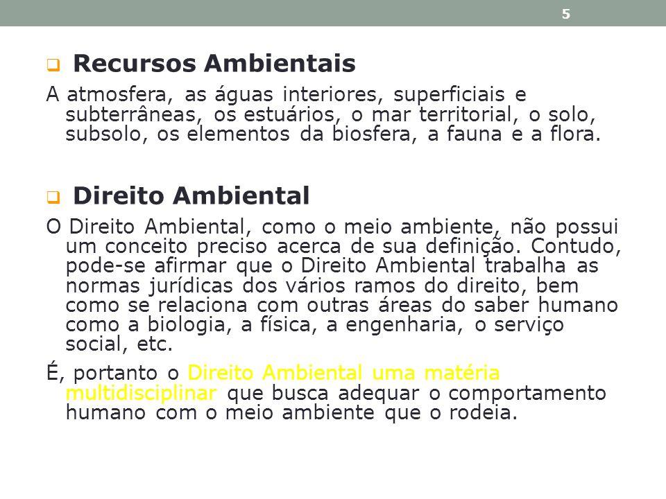 Setor produtivo Meio ambiente Qualidade de vida Direito Ambiental Legislação Ambiental Lei 12.651 CFB