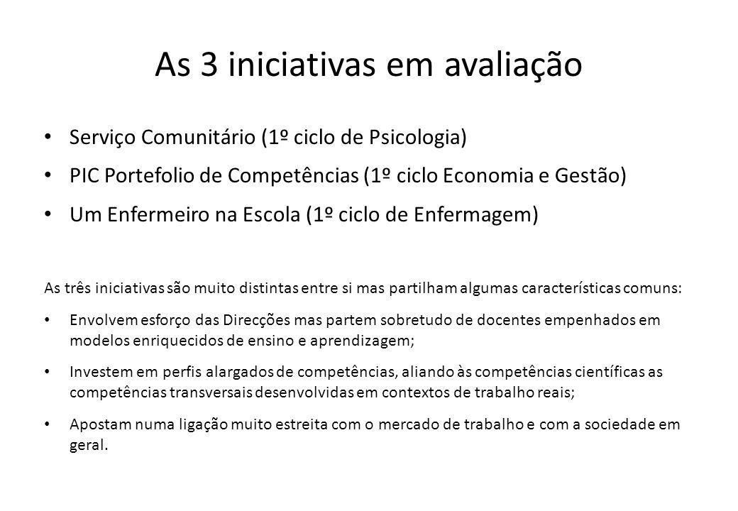 As 3 iniciativas - descrição Portfolio of Individual Competences - PIC (School of Economics and Management) This is a complex curriculum innovation of the School of Economics and Management which aims at improving the quality and effectiveness of teaching and learning of its degree programs.