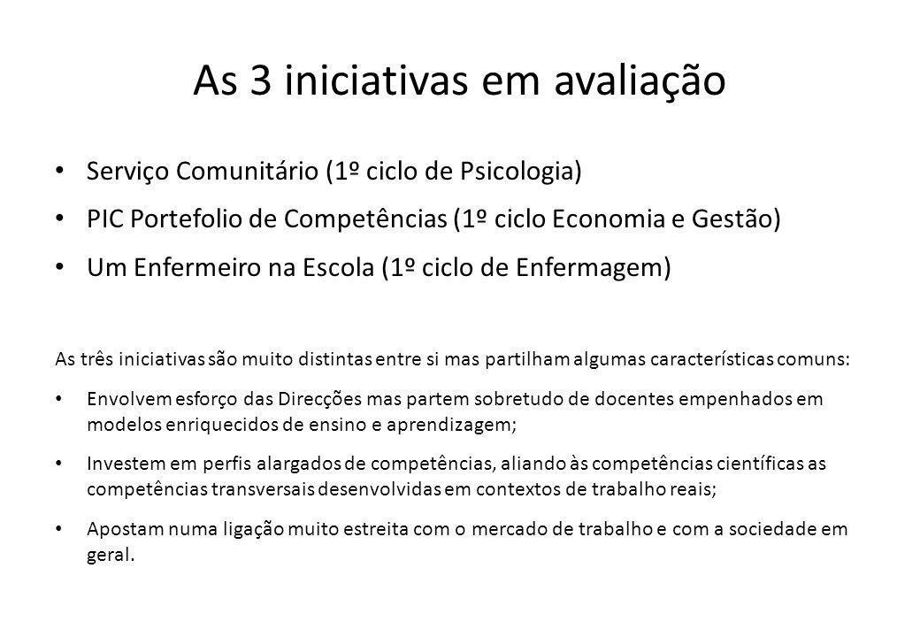 As 3 iniciativas em avaliação Serviço Comunitário (1º ciclo de Psicologia) PIC Portefolio de Competências (1º ciclo Economia e Gestão) Um Enfermeiro n