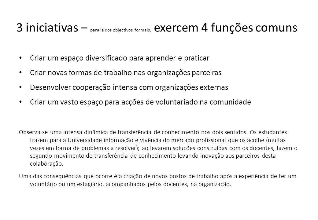 LEARNING, WORKING, NETWORKING Formas gráficas