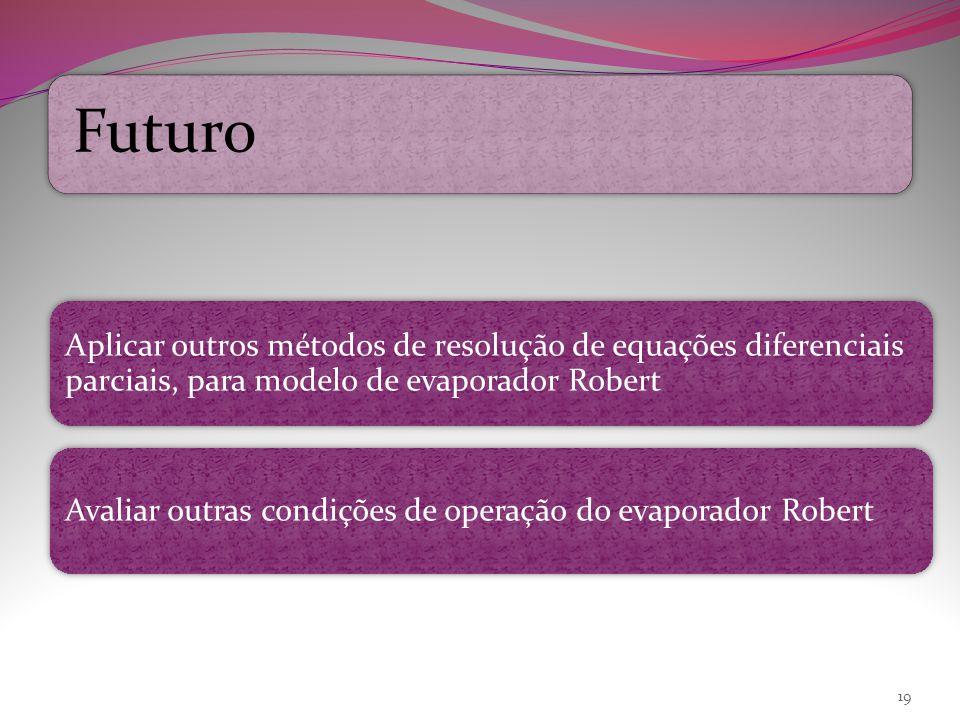 Futuro 19 Aplicar outros métodos de resolução de equações diferenciais parciais, para modelo de evaporador Robert Avaliar outras condições de operação