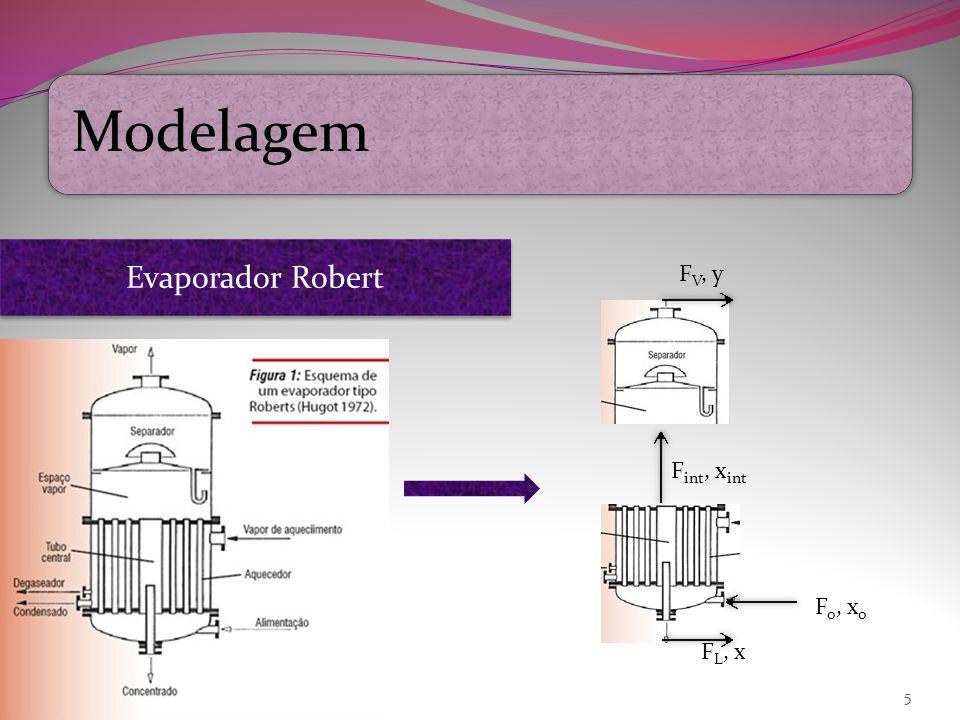 Modelagem 5 Evaporador Robert F int, x int F L, x F V, y F o, x o