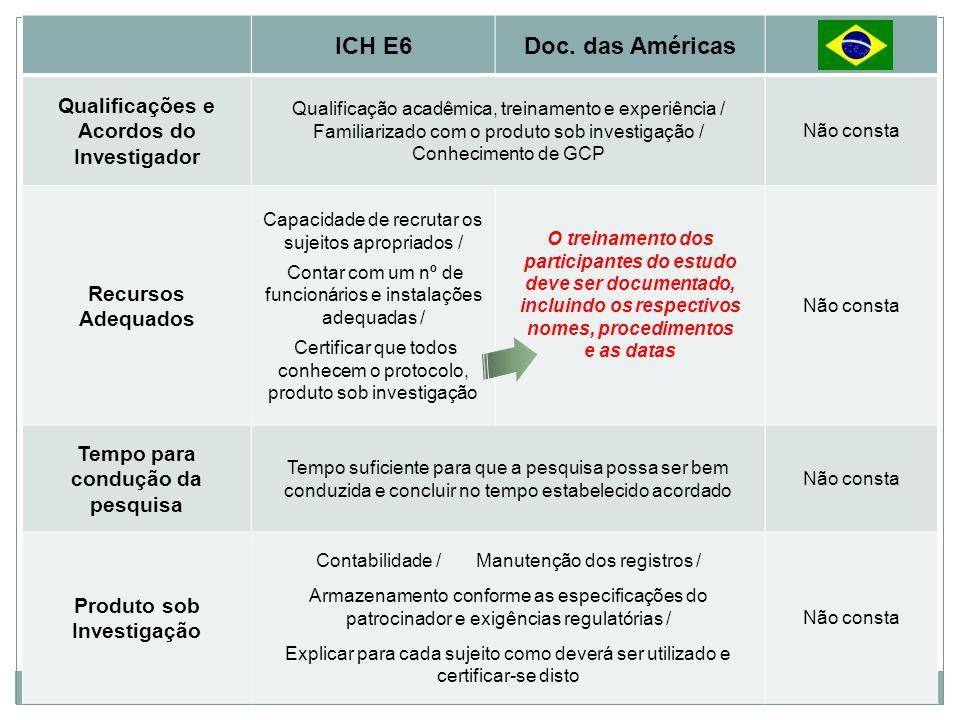 ICH E6Doc. das Américas Qualificações e Acordos do Investigador Qualificação acadêmica, treinamento e experiência / Familiarizado com o produto sob in