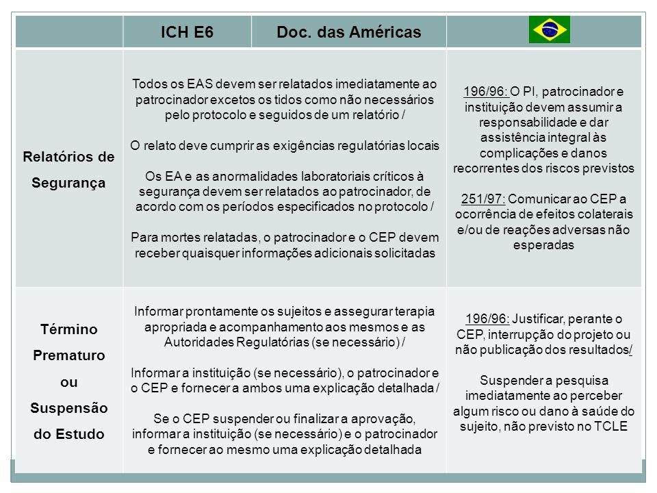 ICH E6Doc. das Américas Relatórios de Segurança Todos os EAS devem ser relatados imediatamente ao patrocinador excetos os tidos como não necessários p