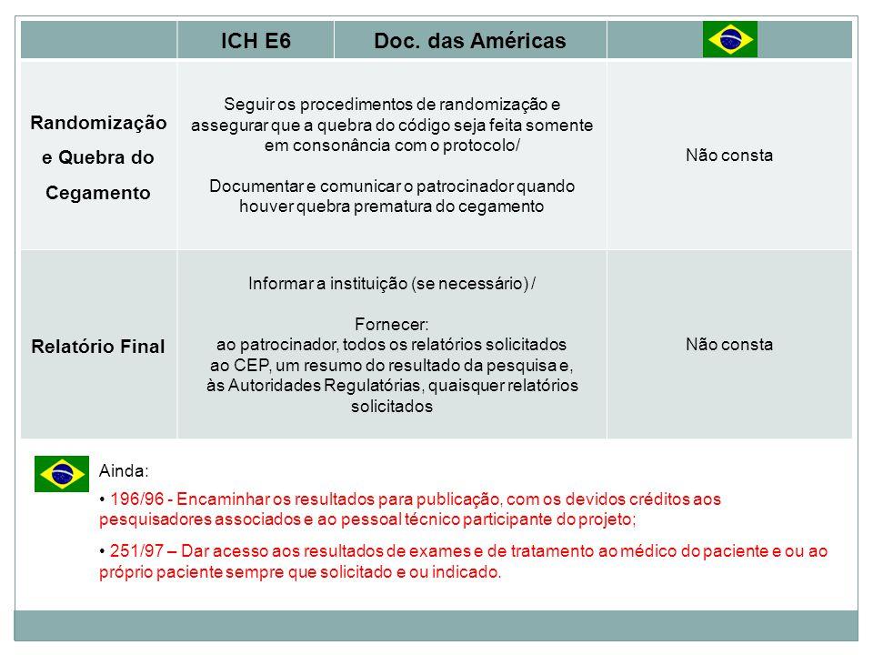 ICH E6Doc. das Américas Randomização e Quebra do Cegamento Seguir os procedimentos de randomização e assegurar que a quebra do código seja feita somen