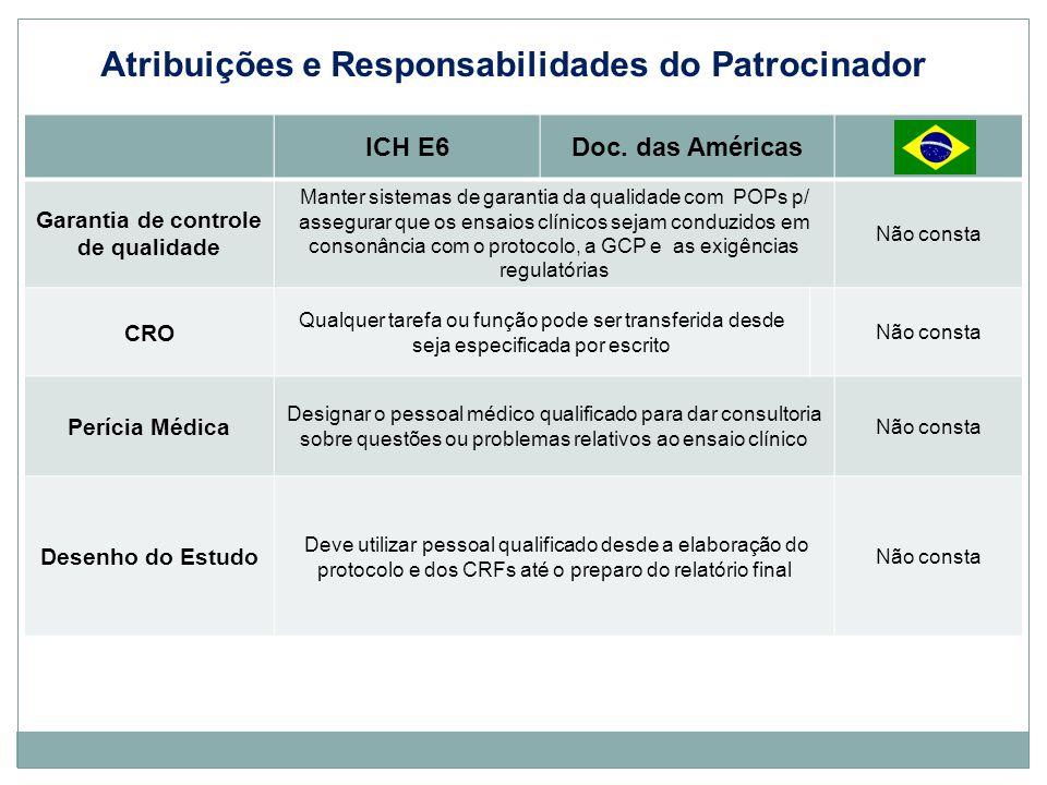 ICH E6Doc. das Américas Garantia de controle de qualidade Manter sistemas de garantia da qualidade com POPs p/ assegurar que os ensaios clínicos sejam