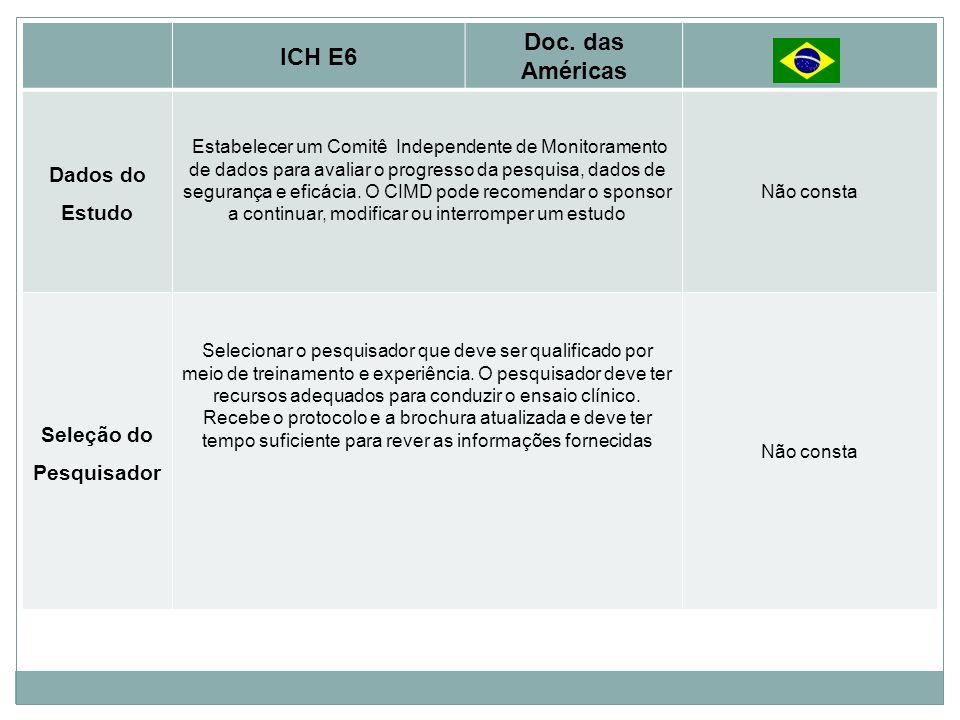 ICH E6 Doc. das Américas Dados do Estudo Estabelecer um Comitê Independente de Monitoramento de dados para avaliar o progresso da pesquisa, dados de s