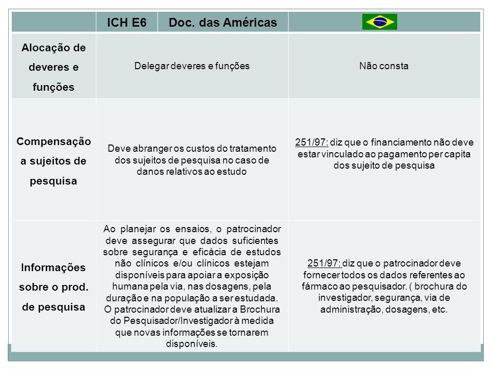ICH E6Doc. das Américas Alocação de deveres e funções Delegar deveres e funçõesNão consta Compensação a sujeitos de pesquisa Deve abranger os custos d