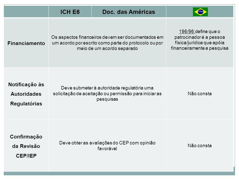 ICH E6Doc. das Américas Financiamento Os aspectos financeiros devem ser documentados em um acordo por escrito como parte do protocolo ou por meio de u