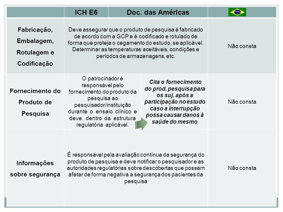 ICH E6Doc. das Américas Fabricação, Embalagem, Rotulagem e Codificação Deve assegurar que o produto de pesquisa é fabricado de acordo com a GCP e é co