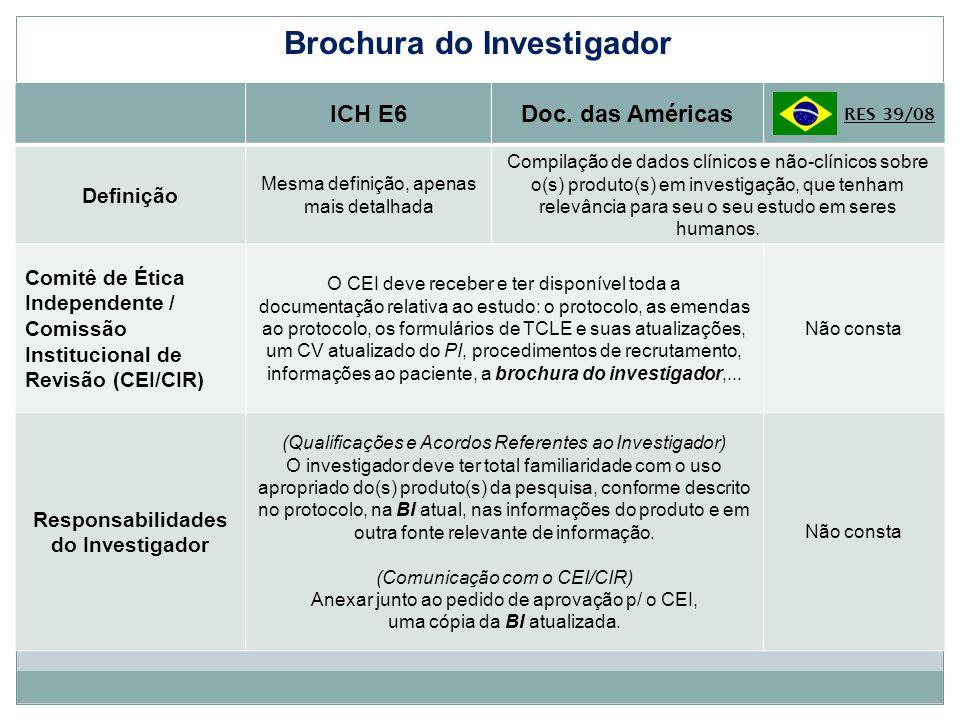Brochura do Investigador ICH E6Doc. das Américas RES 39/08 Definição Mesma definição, apenas mais detalhada Compilação de dados clínicos e não-clínico