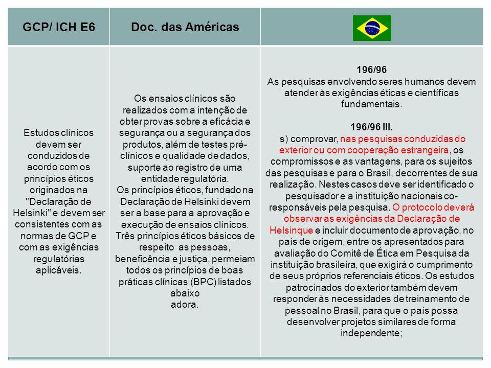 ICH E6Doc.das Américas Aspectos Financeiros Devem ser documentados em acordo entre PI-Sponsor.