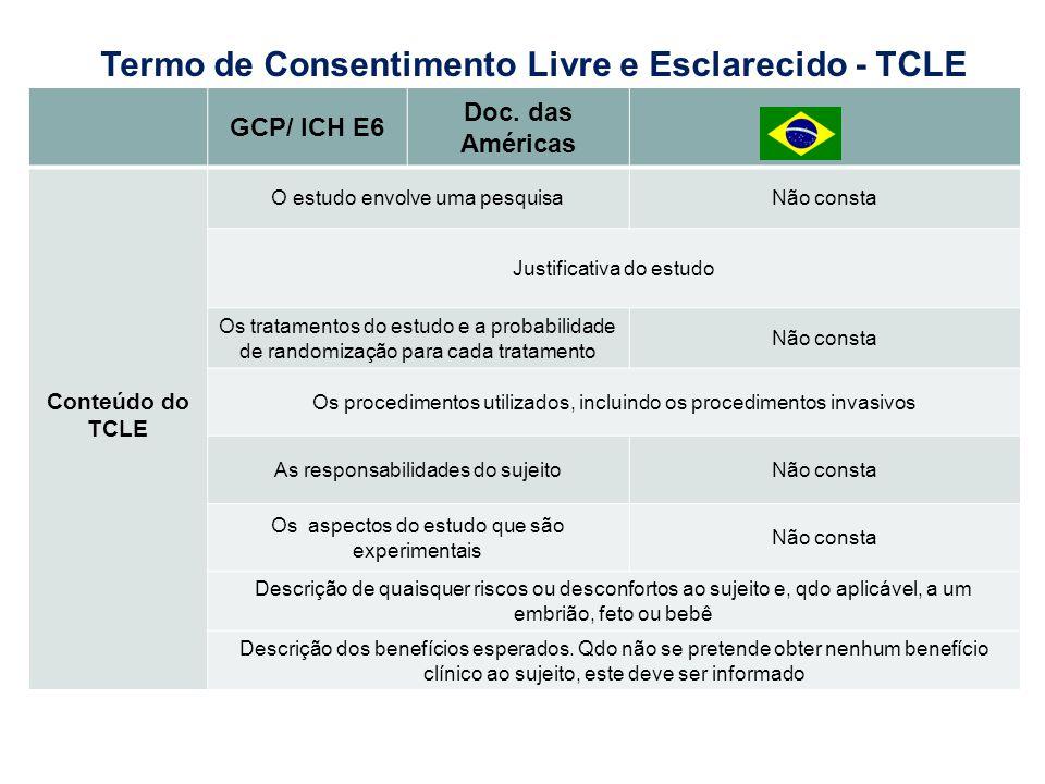 GCP/ ICH E6 Doc. das Américas Conteúdo do TCLE O estudo envolve uma pesquisaNão consta Justificativa do estudo Os tratamentos do estudo e a probabilid